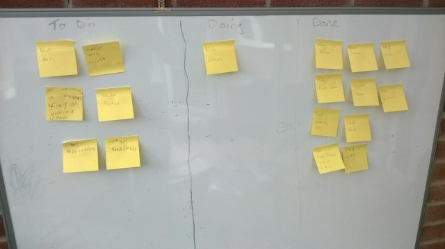 Kanban board at the end of the day